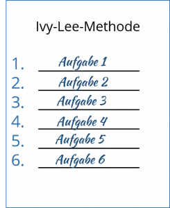 Ivy-Lee-Methode